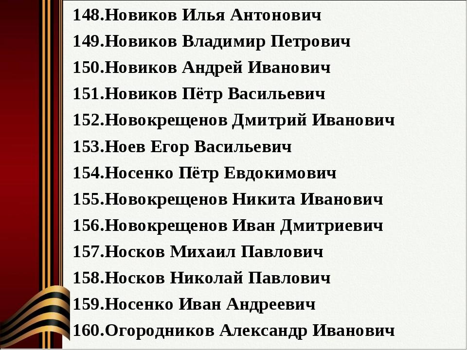 Новиков Илья Антонович Новиков Владимир Петрович Новиков Андрей Иванович Нови...