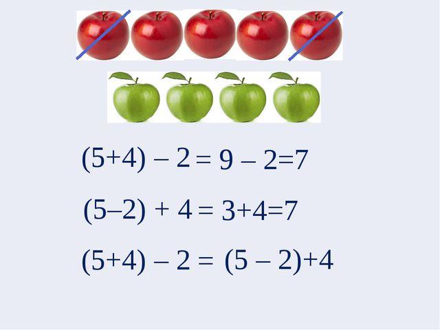 (5+4) – 2 (5–2) + 4 = 9 – 2=7 = 3+4=7 (5+4) – 2 (5 – 2)+4 =...