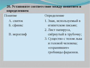 20. Установите соответствие между понятием и определением. Понятие Определени