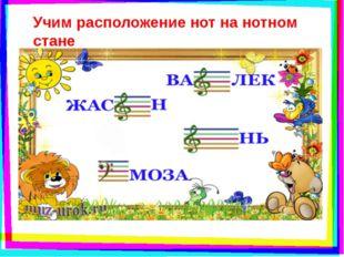 Учим расположение нот на нотном стане