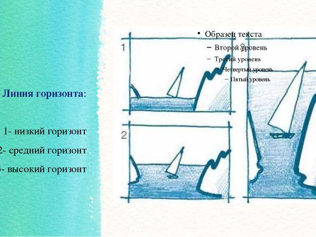 Линия горизонта: 1- низкий горизонт 2- средний горизонт 3- высокий горизонт
