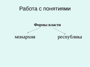 Монархия – форма правления, при которой верховная власть частично или полнос