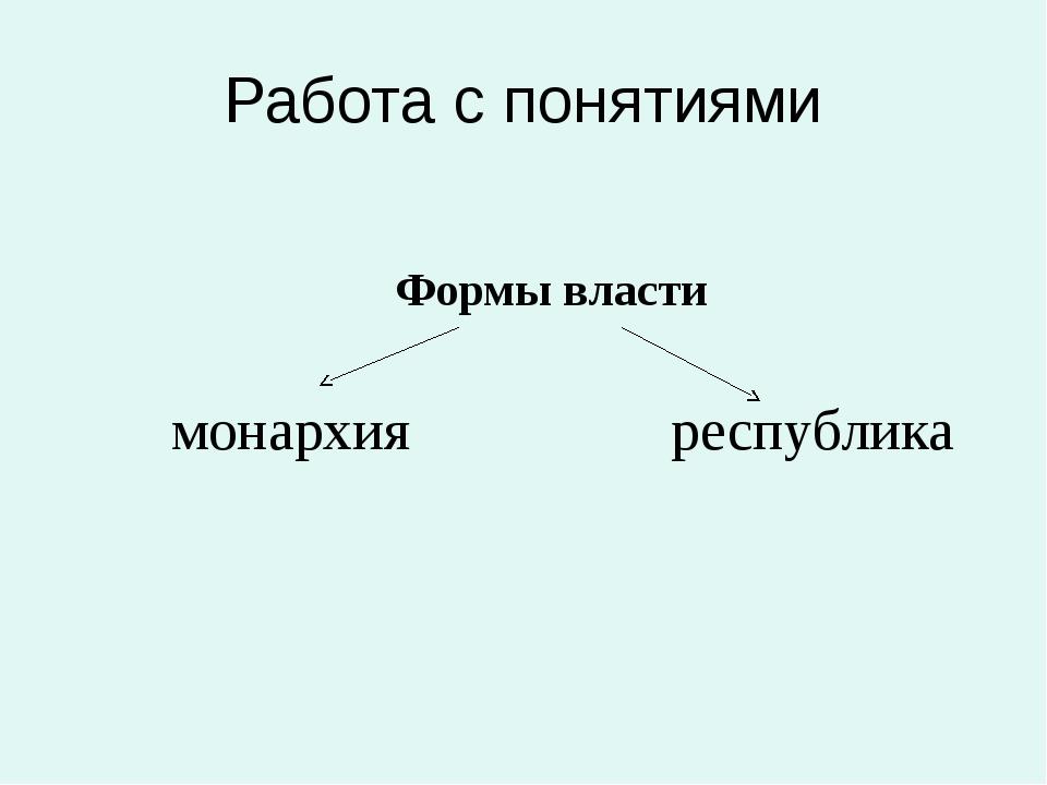 Монархия – форма правления, при которой верховная власть частично или полнос...