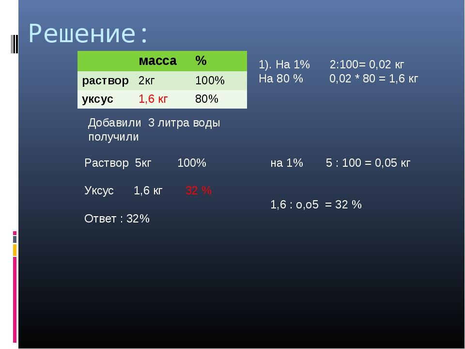 Решение: 1). На 1% 2:100= 0,02 кг На 80 % 0,02 * 80 = 1,6 кг Добавили 3 литра...