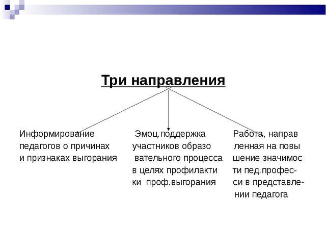 Три направления Информирование Эмоц.поддержка Работа, направ педагогов о прич...