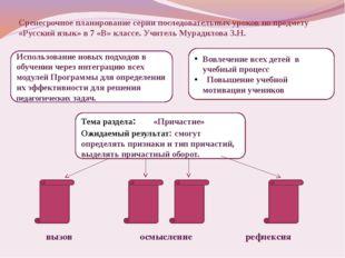 Использование новых подходов в обучении через интеграцию всех модулей Програм