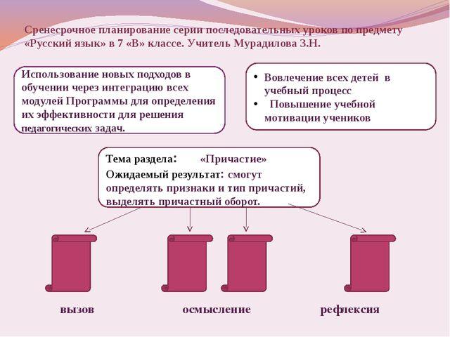 Использование новых подходов в обучении через интеграцию всех модулей Програм...