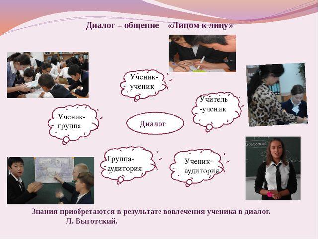 Диалог – общение «Лицом к лицу» Знания приобретаются в результате вовлечения...