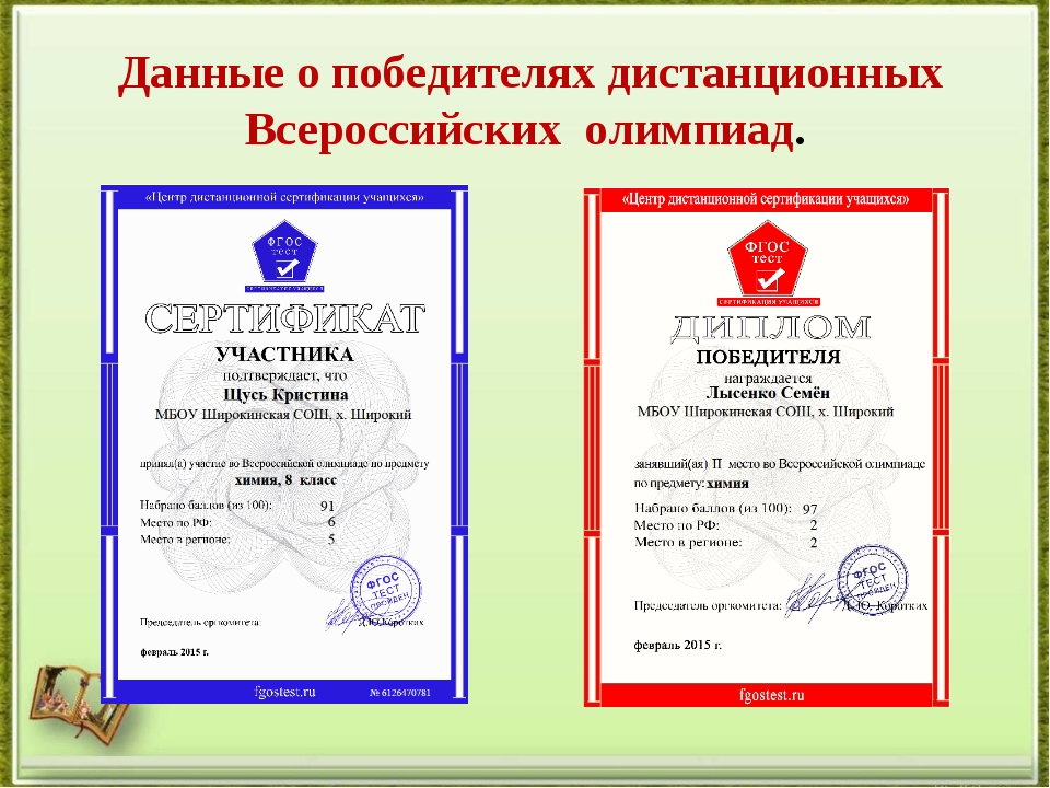 Данные о победителях дистанционных Всероссийских олимпиад.