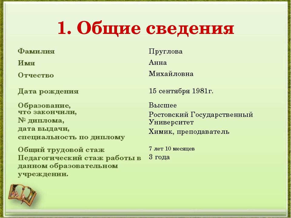1. Общие сведения Фамилия Имя Отчество Пруглова Анна Михайловна Дата рожден...
