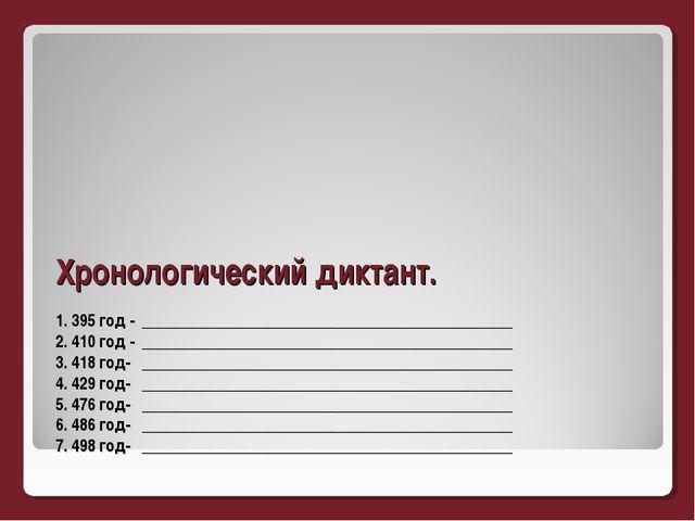 Хронологический диктант. 1. 395 год - _______________________________________...