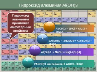 Гидроксид алюминия Al(OH)3