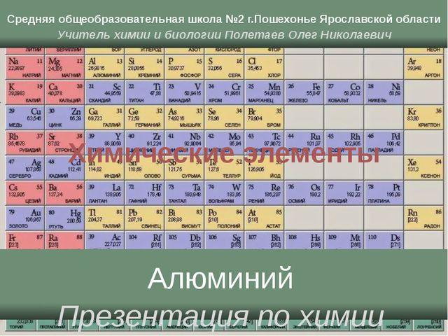 Химические элементы Средняя общеобразовательная школа №2 г.Пошехонье Ярославс...