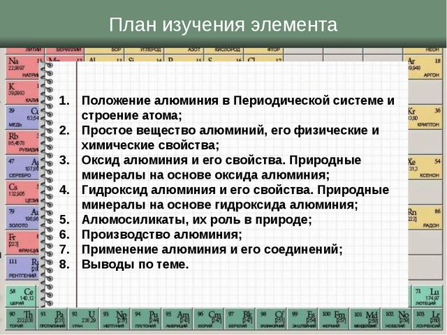 План изучения элемента Положение алюминия в Периодической системе и строение...