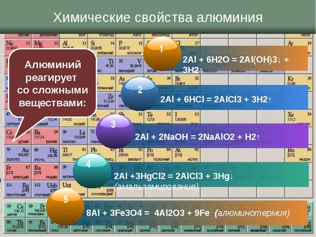Химические свойства алюминия