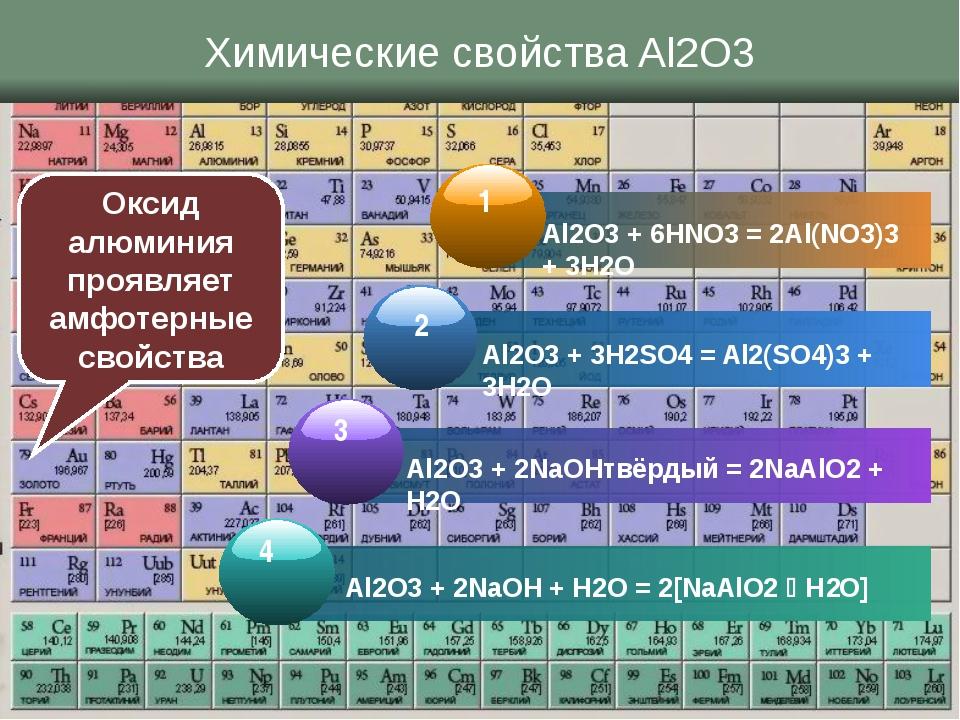 Химические свойства Al2O3