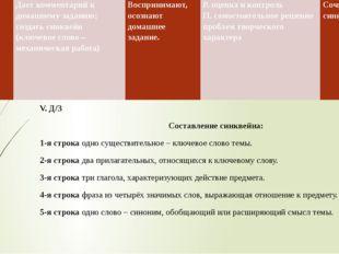 V. Д/З Составление синквейна: 1-я строка одно существительное – ключевое слов