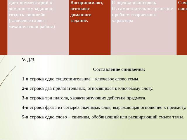 V. Д/З Составление синквейна: 1-я строка одно существительное – ключевое слов...