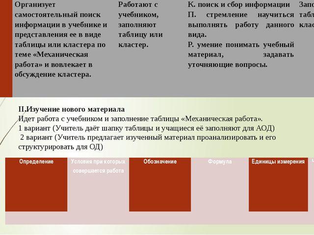 II.Изучение нового материала Идет работа с учебником и заполнение таблицы «Ме...