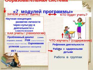 КТО будет учить? Образовательная система «7 модулей программы» ЗАЧЕМ учить? (