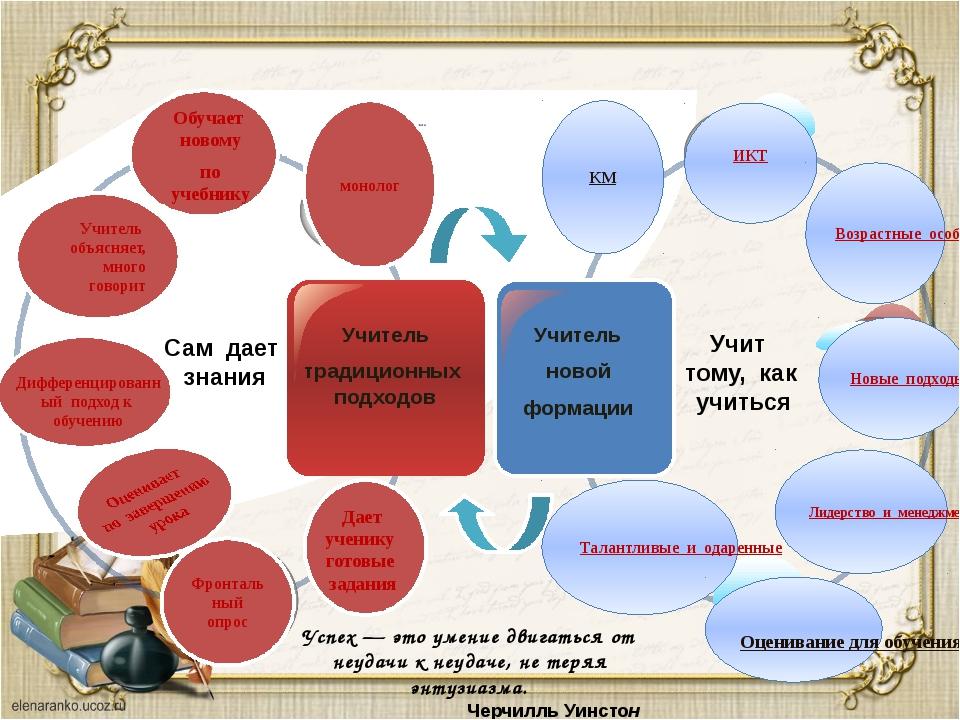 рефлексия изменений в моей педагогической деятельности монолог Учитель объяс...