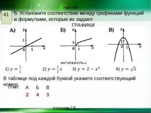 Урок №9 41. 5. Установите соответствие между графиками функций и формулами, к