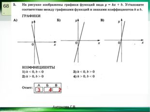 Антонова Г.В. 68. 3 4 2 http://linda6035.ucoz.ru/