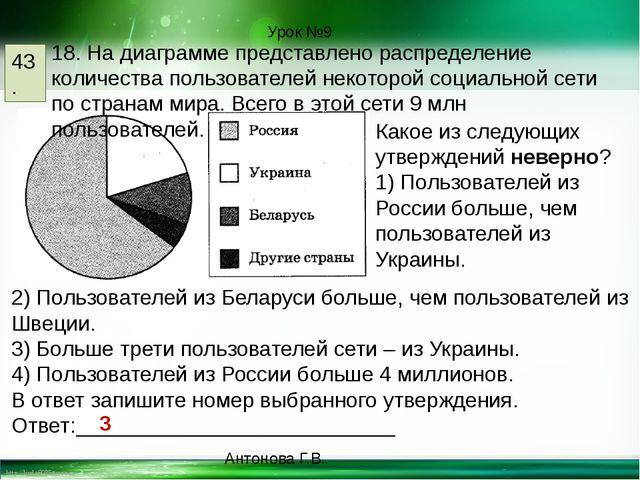 Урок №9 43. 18. На диаграмме представлено распределение количества пользовате...