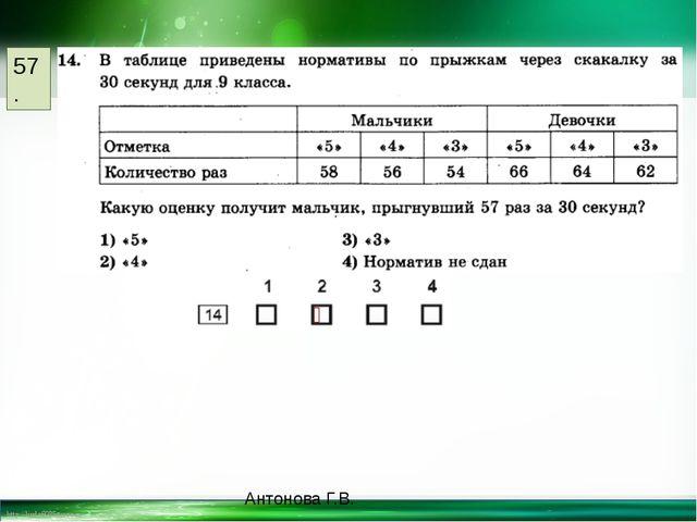 57. ⤫ Антонова Г.В. http://linda6035.ucoz.ru/