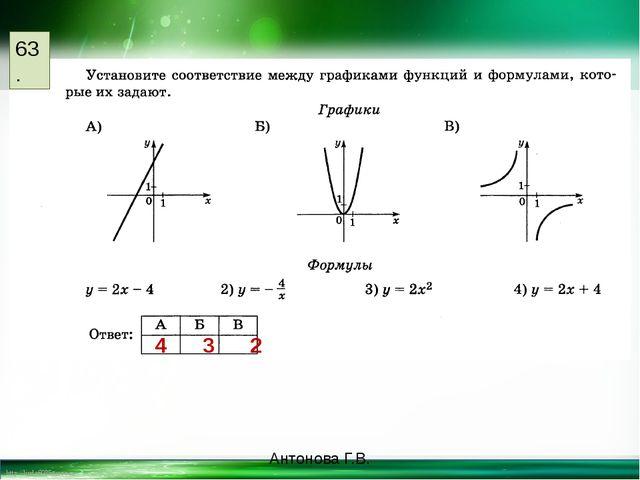 4 3 2 63. Антонова Г.В. http://linda6035.ucoz.ru/