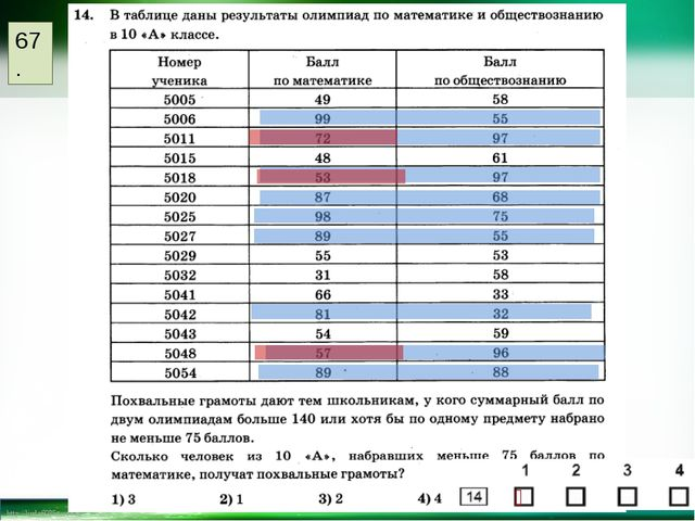 Антонова Г.В. 67. ⤫ http://linda6035.ucoz.ru/
