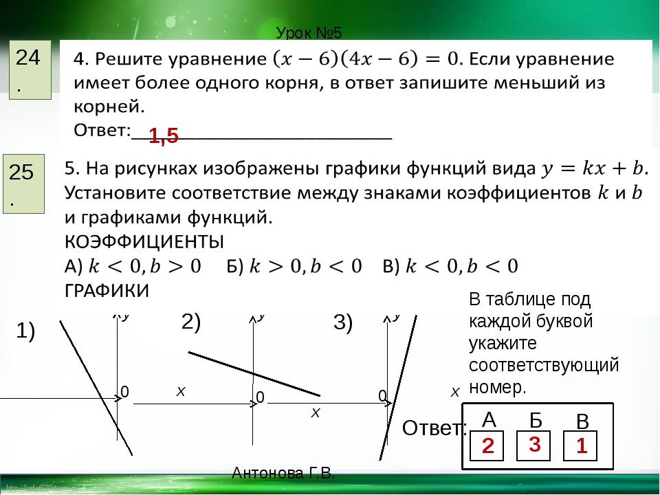 24. 25. Урок №5 1,5 y x y y x x В таблице под каждой буквой укажите соответст...