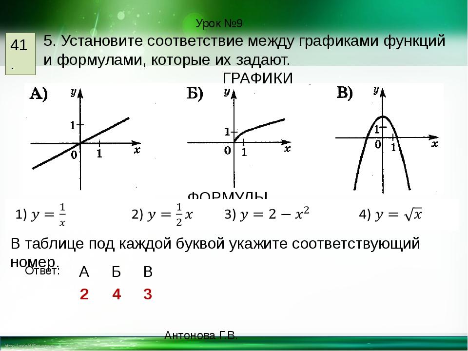 Урок №9 41. 5. Установите соответствие между графиками функций и формулами, к...