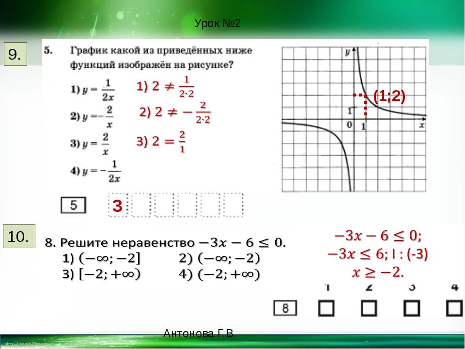 Урок №2 Антонова Г.В. 9. 10. ⤫ 3 (1;2) http://linda6035.ucoz.ru/