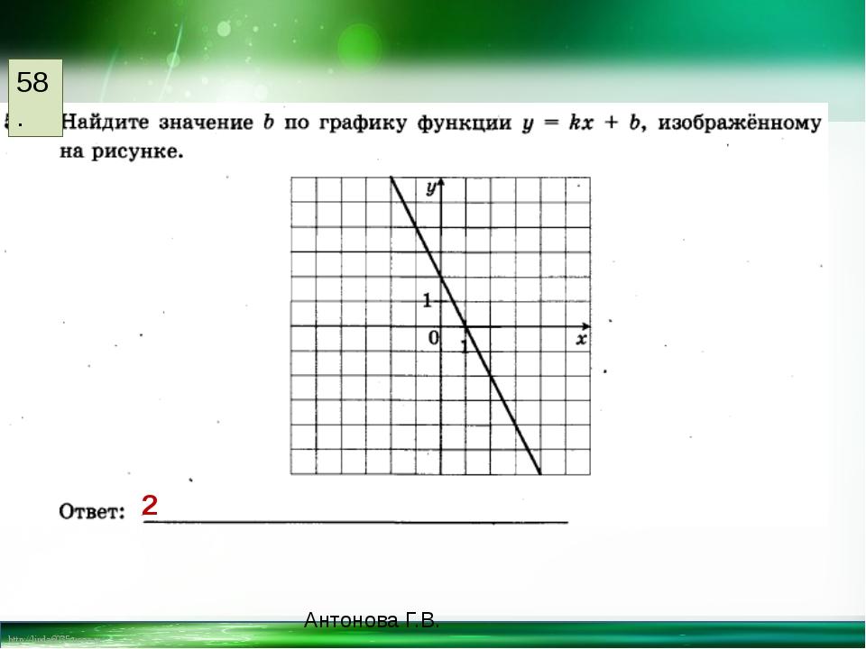 58. 2 Антонова Г.В. http://linda6035.ucoz.ru/