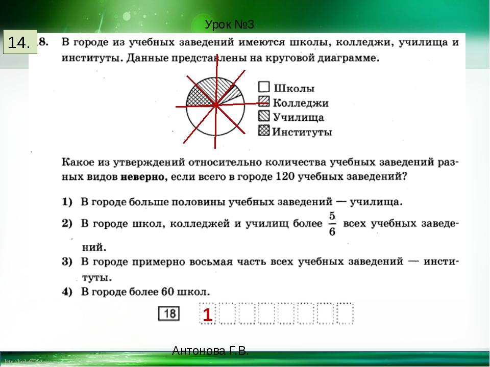 Урок №3 Антонова Г.В. 1 14. http://linda6035.ucoz.ru/
