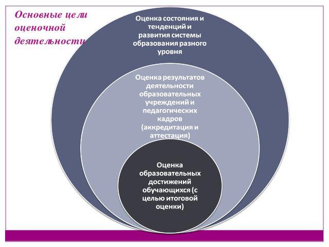Основные цели оценочной деятельности