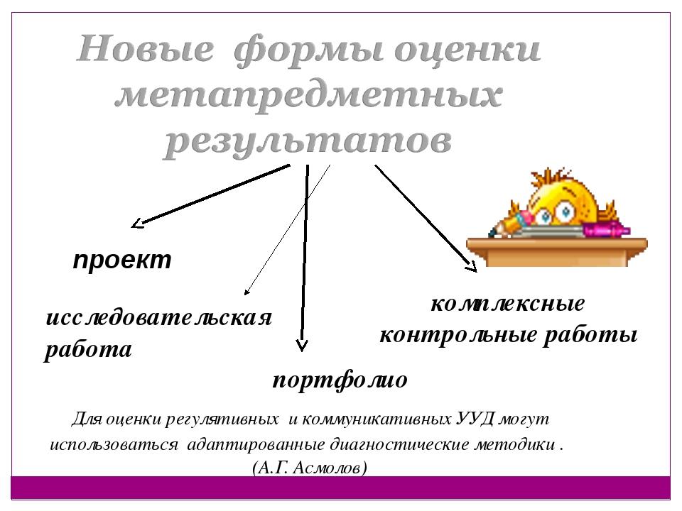 Для оценки регулятивных и коммуникативных УУД могут использоваться адаптиров...