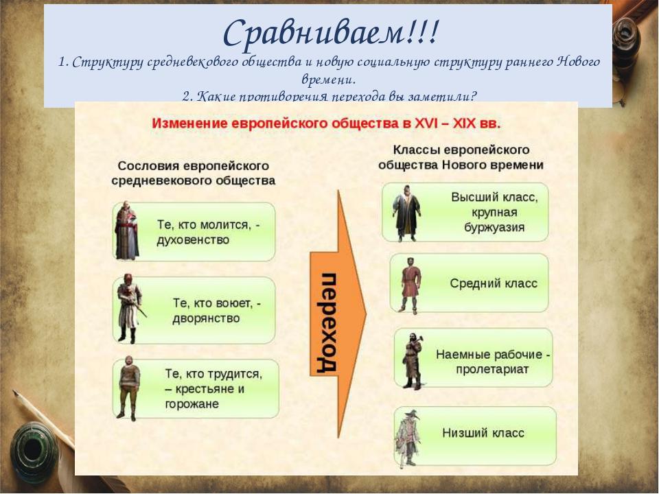 Сравниваем!!! 1. Структуру средневекового общества и новую социальную структу...