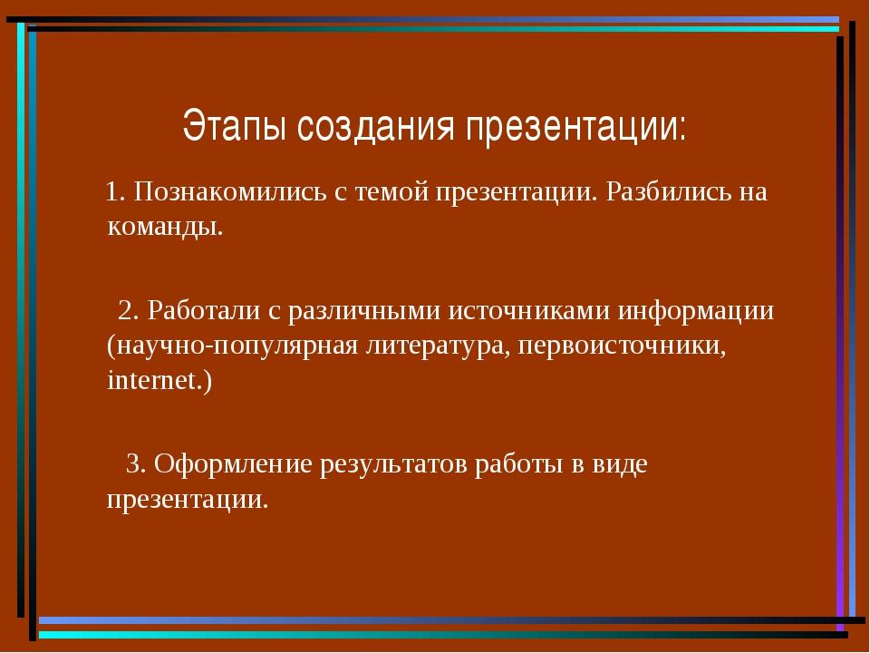 Этапы создания презентации: 1. Познакомились с темой презентации. Разбились н...