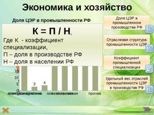Нефтехимическая промышленность Нефтепереработка развита в Ярославле, Рязани,