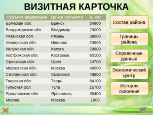 Сельскохозяйственное машиностроение Зерноуборочный комбайн (г. Тула) Картофел