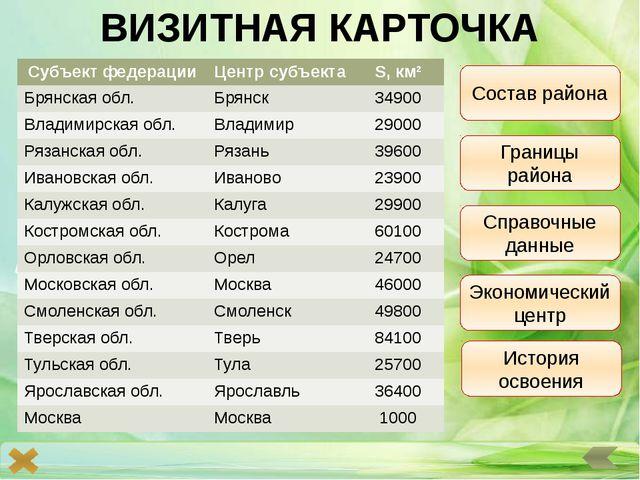 Сельскохозяйственное машиностроение Зерноуборочный комбайн (г. Тула) Картофел...