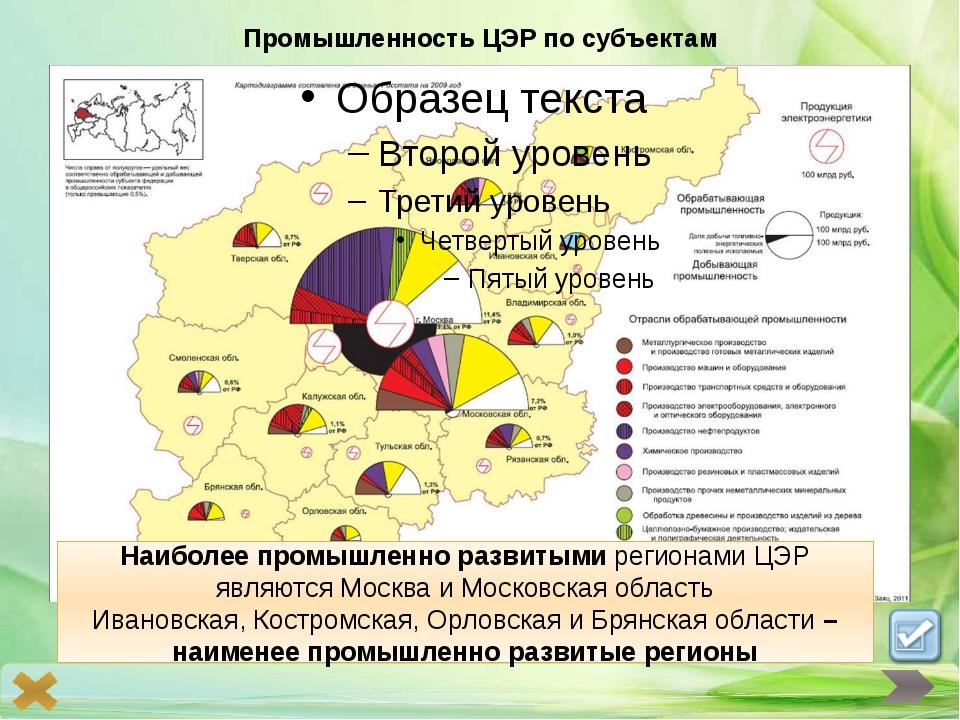 Лесная промышленность Лесная промышленность может работать на собственном сыр...
