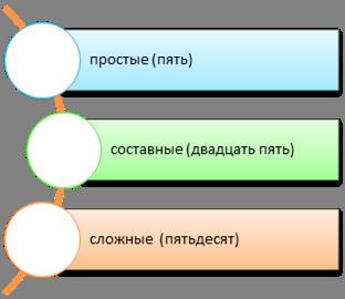 http://static.interneturok.cdnvideo.ru/content/konspekt_image/60294/0f768ac0_0530_0131_65c0_22000a1c9e18.png