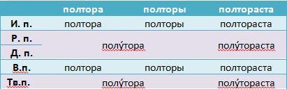 http://static.interneturok.cdnvideo.ru/content/contentable_static_image/148842/5cbfee70_ecc0_0131_f8f3_12313c0dade2.jpg