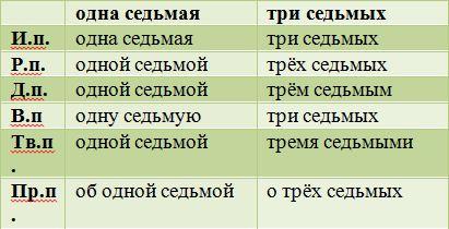 http://static.interneturok.cdnvideo.ru/content/contentable_static_image/148841/470cf160_ecc0_0131_f8f2_12313c0dade2.jpg