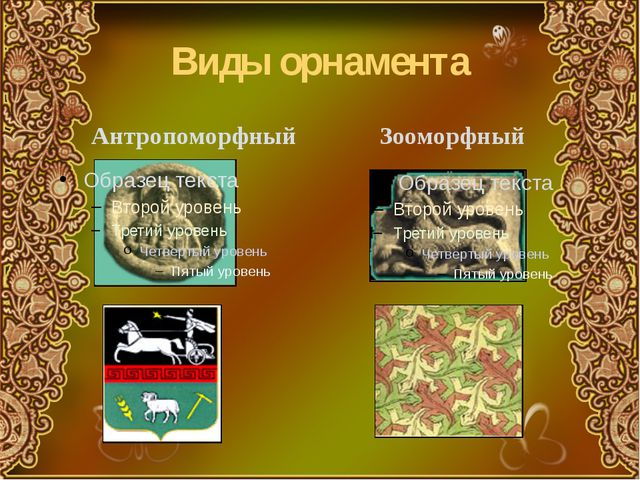 Виды орнамента Антропоморфный Зооморфный