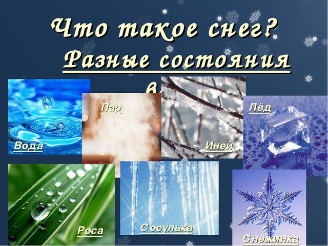 Что такое снег? Разные состояния воды: Вода Пар Иней Лёд Роса Сосулька Снежинка