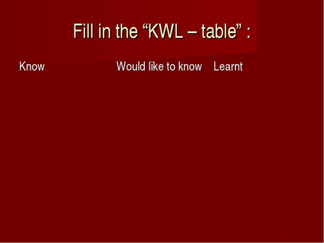 "Fill in the ""KWL – table"" : Know	Would like to know	Learnt"